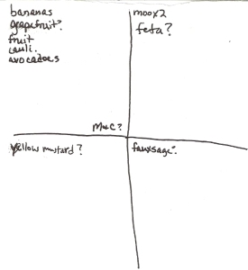 Four-Square Grocery List: 2/27/2011