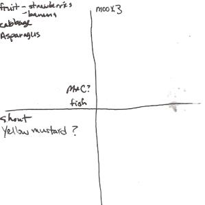 Weekly Menus: 3/13/2011