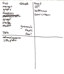 Four-Square Grocery List: 5/15/2011
