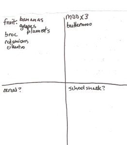 Four-Square Grocery List: 9/4/2011