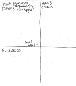 Four-Square Grocery List (Puny this week): 9/11/2011