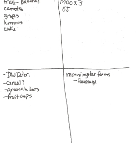 Four-Square Grocery List: 9/18/2011 (Still using up the stockpile of veggies!)
