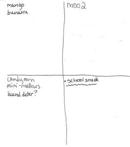 Four-Square Grocery List: 10/30/2011