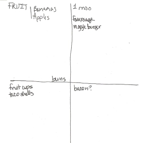Four Square Grocery List: 11/6/2011