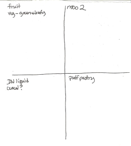 Four-Square Shopping List: 12/25/2011