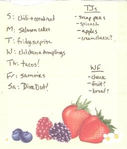 Weekly Menus: 1/22/2012