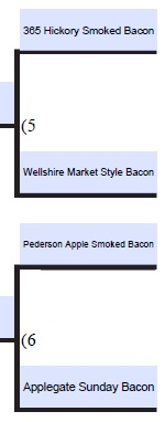 Bacon Brackets, Round 2: Gourmet Grocery Store