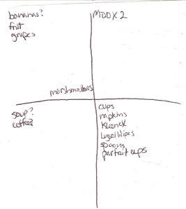The Four-Square Grocery Shopping List: 3/18/2012
