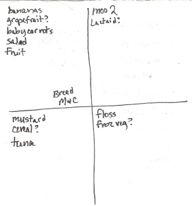 The Four-Square Grocery Shopping List: 9/23/2012