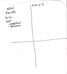 The Four-Square Grocery List: 12/23/2012