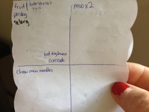 The Four-Square Grocery Shopping List: 7/7/2013