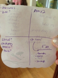 The Four-Square Grocery List: 8/4/2013