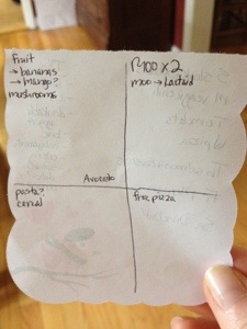 The Four-Square Grocery Shopping List: 10/6/2013